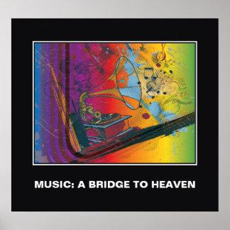 Motivierend Plakat des Retro Grammophonmusik-Zitat