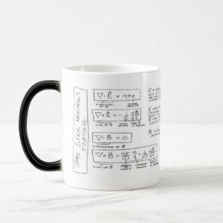 Mug Maxwell's Equations Verwandlungstasse
