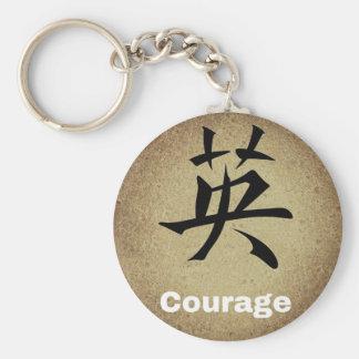 Mut-chinesisches Schriftzeichen Schlüsselanhänger