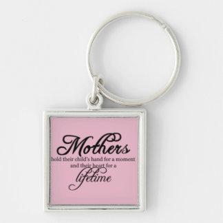 Mutter, Mamma-Schlüsselkette Silberfarbener Quadratischer Schlüsselanhänger