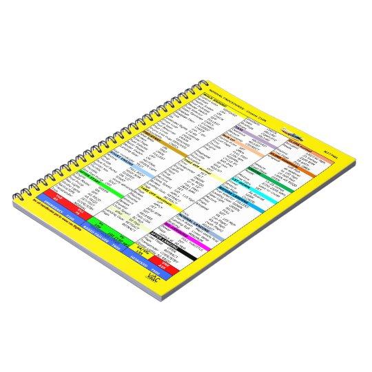 N777Wl Checklisten-Notizbuch (80 Seiten B&W) Spiral Notizblock