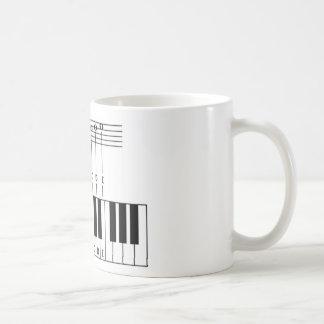 Nennen Sie diese Anmerkung 15 Unze Kaffeetasse