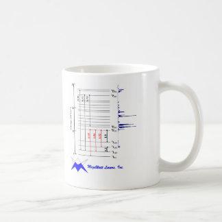 Neodym-Schale Kaffeetasse