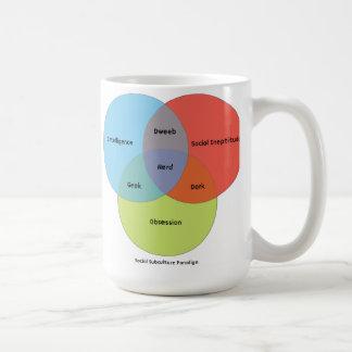 Nerd Venn Diagramm Kaffeetasse