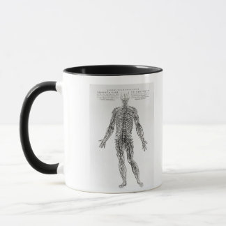 Nervensystem (b/w Druck) Tasse
