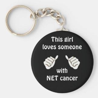 NET Krebs keychain Schlüsselanhänger