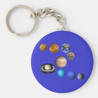 Neun Planeten im Sonnensystem Schlüsselanhänger