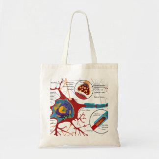 Neuron-Nerven-Art Budget Stoffbeutel