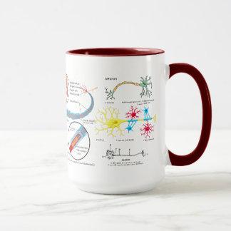 """Neuron-Verbindung? "" Tasse"
