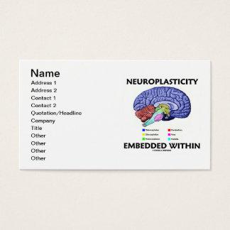 Neuroplasticity bettete innerhalb ein visitenkarte