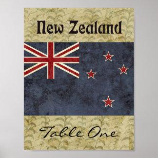 Neuseeland-Tischnummer Poster