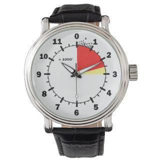 (Nicht ein wirkliches) Höhenmesser-Gesicht Armbanduhr