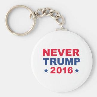 Nie Trumpf 2016 Schlüsselanhänger