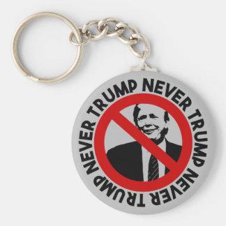 Nie Trumpf Schlüsselanhänger