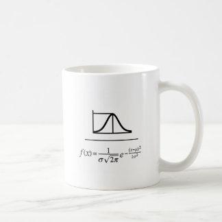 Normalverteilungs Kaffeetasse