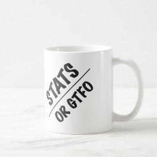 Notfall oder GTFO (schwarzer Text) Kaffeetasse