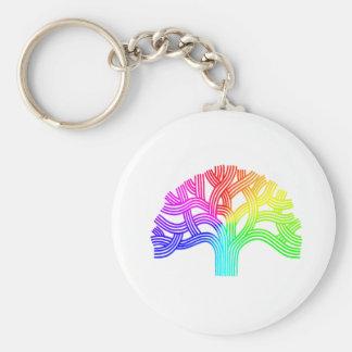 Oakland-Baum-Regenbogen Schlüsselanhänger