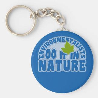 Ökologeschlüsselkette Standard Runder Schlüsselanhänger