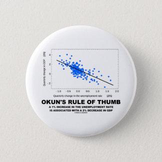 Okuns Faustregel (Linear-Regression Wirtschaft) Runder Button 5,7 Cm