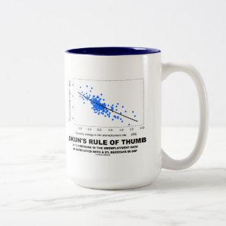 Okuns Faustregel (Linear-Regression Wirtschaft) Zweifarbige Tasse