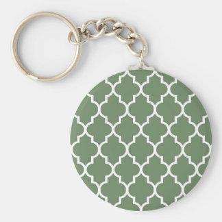 Olivgrünes Marokkaner Quatrefoil Muster Schlüsselanhänger