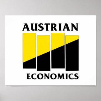 Österreichischer Wirtschafts-Punk Poster