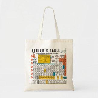 Oxygentees Periodensystem Einkaufstaschen
