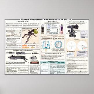 pädagogische Plakate AGS-17