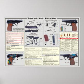 pädagogische Plakate - Makarow-Pistole