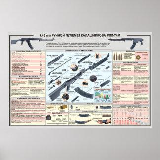 pädagogisches helles Maschinengewehr der Plakate