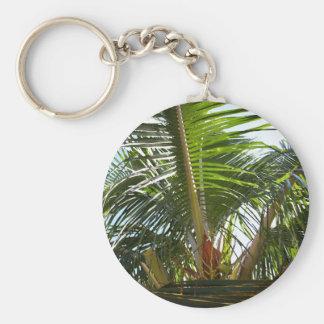 Palmwedel Schlüsselanhänger