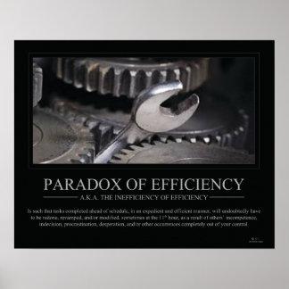 Paradox des Leistungsfähigkeits-Plakats Poster
