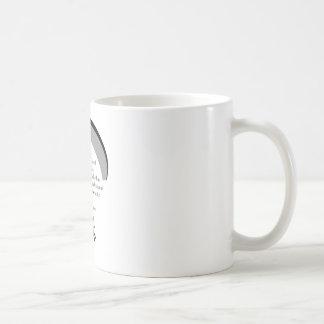 paraSocrates Kaffeehaferl