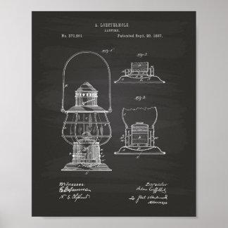 Patent-Kunst-Tafel der Laternen-1887 Poster