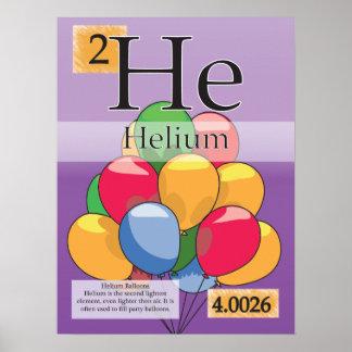 Periodensystem 2.Helium (er) der Elemente Poster