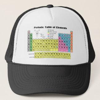 Periodensystem der Element-Fernlastfahrer-Kappe Truckerkappe