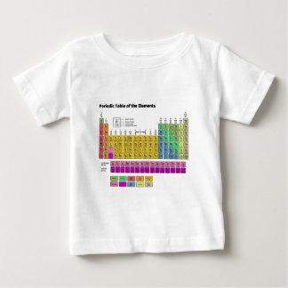 Periodensystem der Elemente Baby T-shirt
