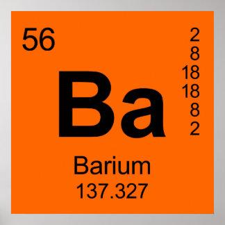 Periodensystem der Elemente (Barium) Poster