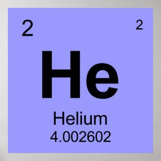 Periodensystem der Elemente (Helium) Poster