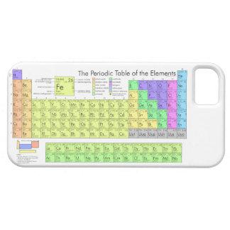 Periodensystem der Elemente iPhone 5 Hüllen