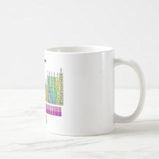 Periodensystem der Elemente Kaffeetasse