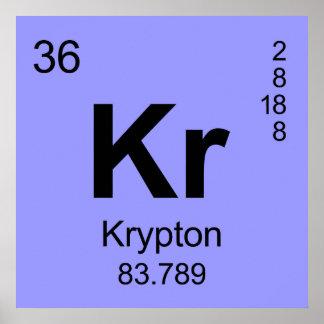Periodensystem der Elemente (Krypton) Poster