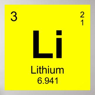 Periodensystem der Elemente (Lithium) Poster