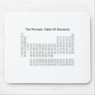 Periodensystem der Elemente Mousepad
