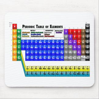 Periodensystem der Elemente Mousepads