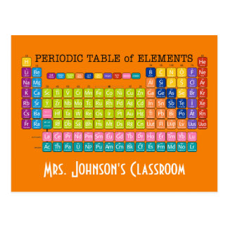 Periodensystem der Elemente Postkarte