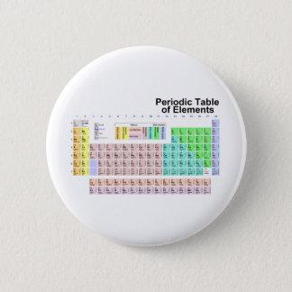 Periodensystem der Elemente Runder Button 5,7 Cm