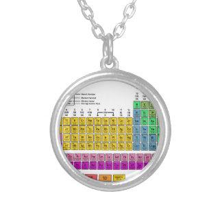 Periodensystem der Elemente Versilberte Kette
