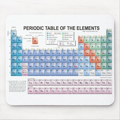 Periodensystem der Elemente völlig aktualisiert Mousepad