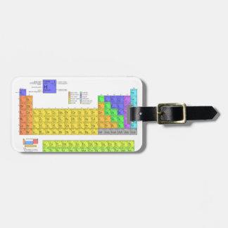 Periodensystem der Elemente wissenschaftlich Gepäckanhänger